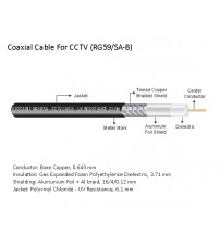 RG-59 Coaxial Cable for Mid-Range CCTV Signal Transmission (50 Ohm) (Black) (RG59/SA-B)