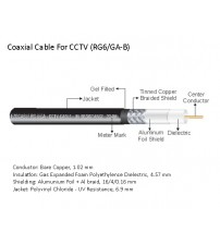 RG-6 Direct Burial Coaxial Cable for Long-Range CCTV Signal Transmission (Black) (RG6/GA-B)