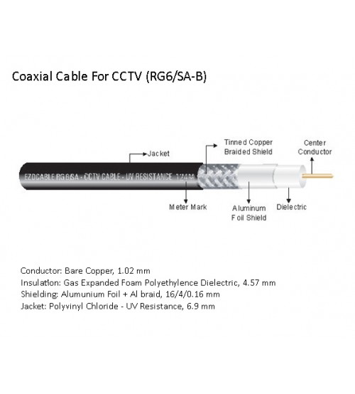 RG-6 Coaxial Cable for Long-Range  CCTV Signal Transmission (Black) (RG6/SA-B)