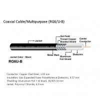RG-6 Multipurpose Coaxial Cable (RG6/U-B)