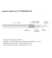 RG-59 Coaxial Cable for Mid-Range CCTV Signal Transmission (50 Ohm) (White) (RG59/SA-W)
